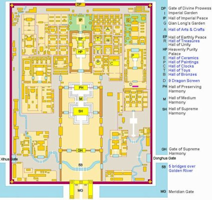 Layout of the Forbidden City in Beijing 2008