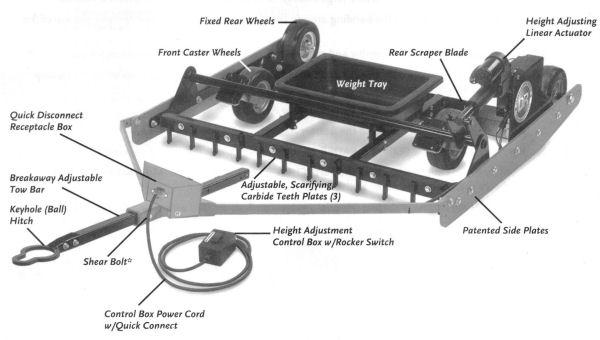 DR Road    Grader    Lifting Mechanism